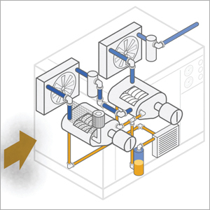 mitovi kompresora